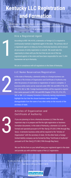Kentucky LLC Registration & Formation